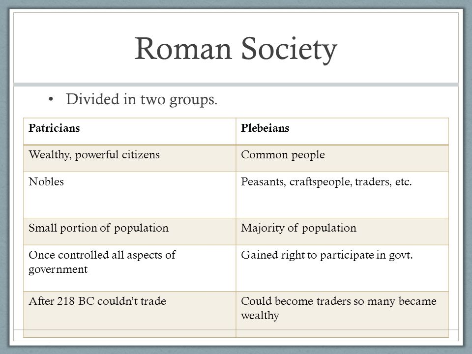 Plebeians In 494 BC plebeians formed a council and elected their own officials.