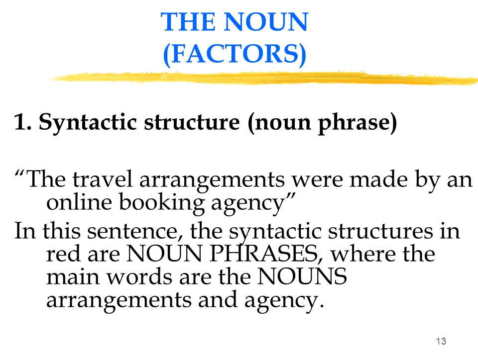 12 THE NOUN A word which names something.Factors to be considered when analysing nouns: 1.