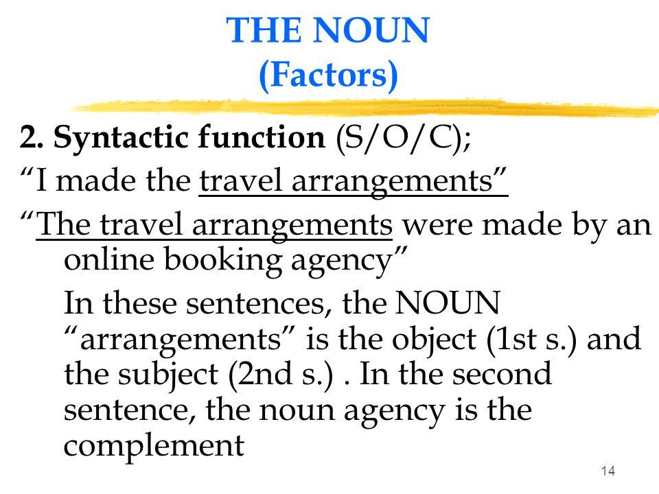 13 THE NOUN (FACTORS) 1.