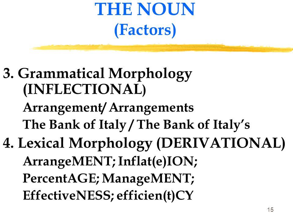14 THE NOUN (Factors) 2.