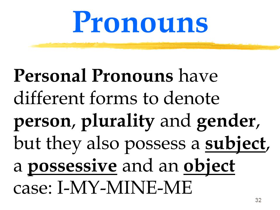 31 Pronouns Most pronouns exist in more than one form.