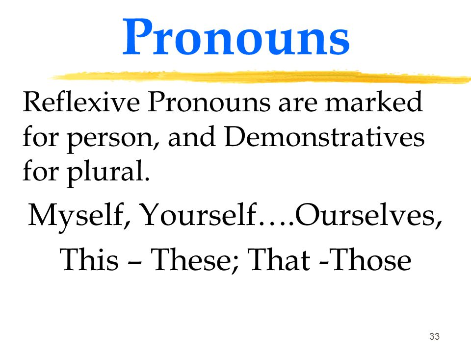 32 Pronouns Personal Pronouns have different forms to denote person, plurality and gender, but they also possess a subject, a possessive and an object case: I-MY-MINE-ME.