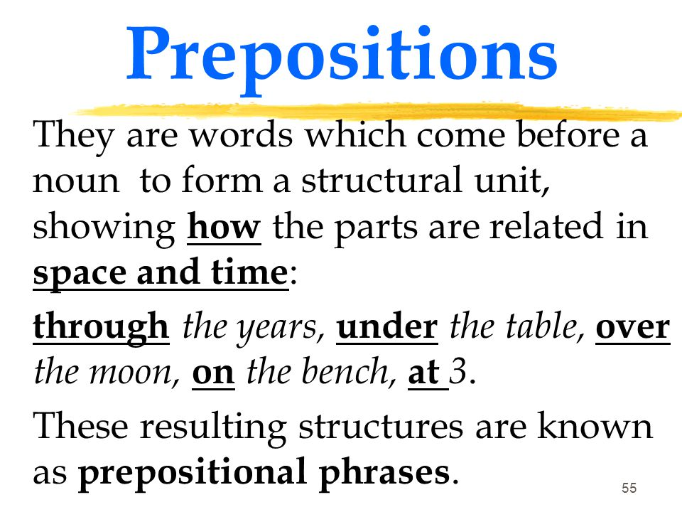 54 Determiners Determiners are part of the premodification structure of the noun phrase, that part which comes before the head: The big strong car on the street z.z.
