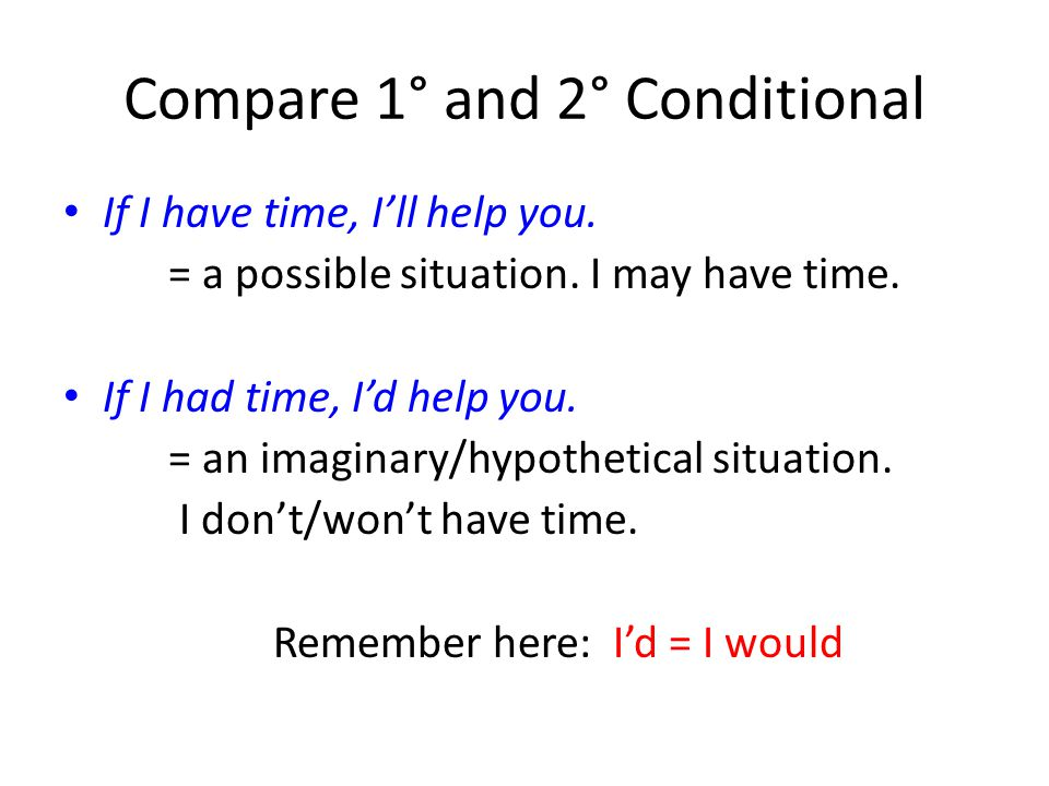 Compare 1° and 2° Conditional If I have time, I'll help you.