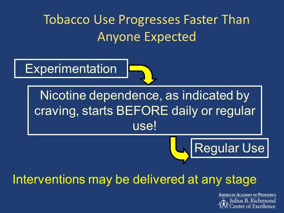 Minutes Increase in nicotine concentration (ng/ml Cigarette Gum 4 mg Gum 2 mg Inhaler Nasal spray Patch 510 15 20 25 30 0 2 4 6 8 10 12 14 Plasma nicotine concentrations for smoking and NRT