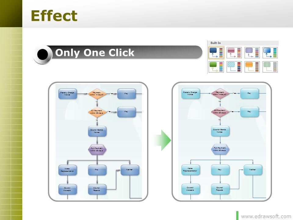 www.edrawsoft.com Effect Only One Click