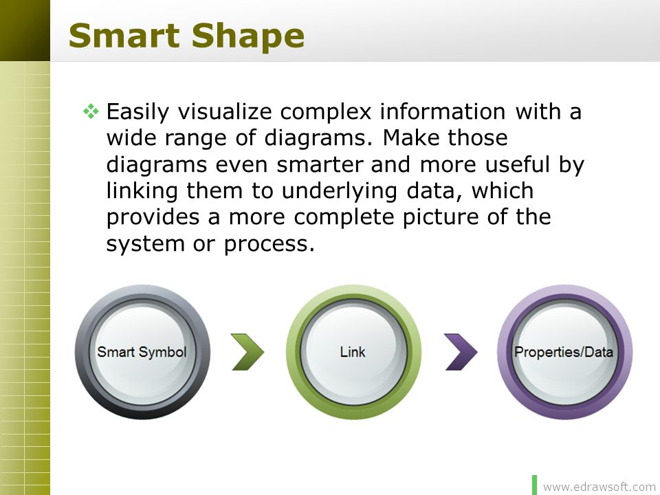 www.edrawsoft.com Smart Shape  Easily visualize complex information with a wide range of diagrams. Make those diagrams even smarter and more useful b