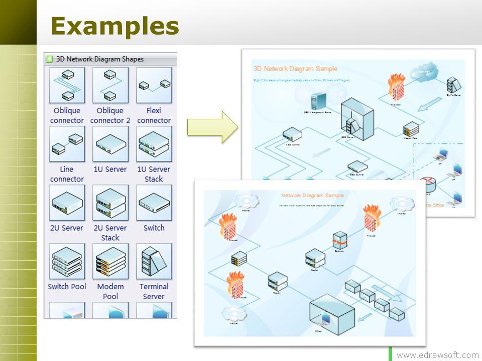 www.edrawsoft.com Examples