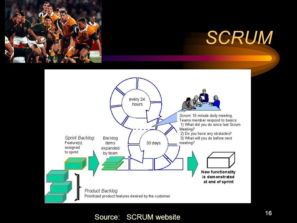 16 SCRUM Source: SCRUM website