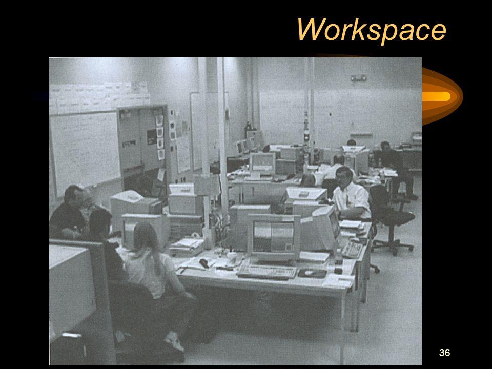 36 Workspace