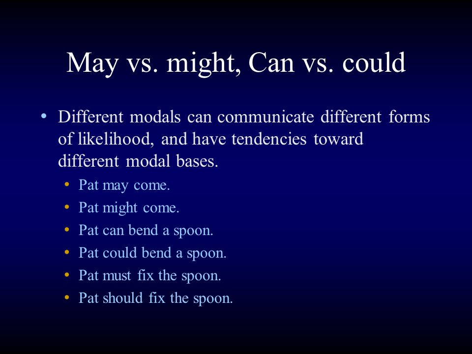 May vs. might, Can vs.