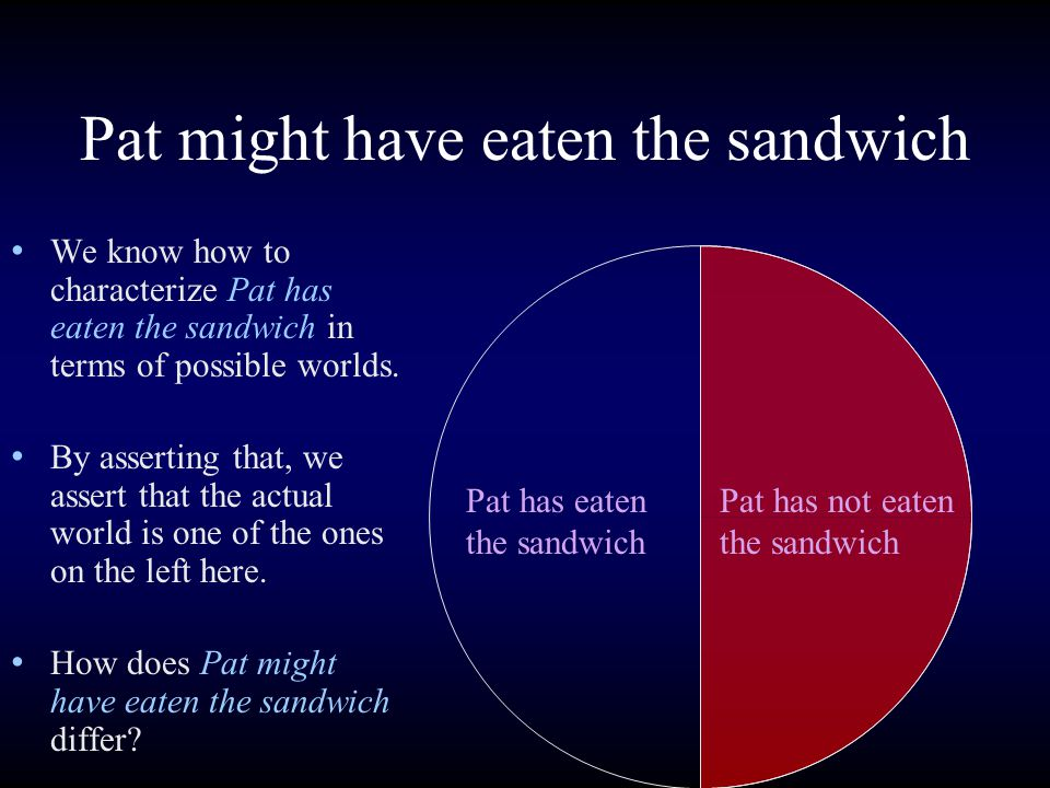 Pat might have eaten the sandwich We know how to characterize Pat has eaten the sandwich in terms of possible worlds.