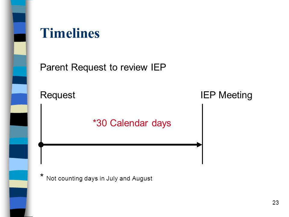 23 Timelines Parent Request to review IEP Request IEP Meeting *30 Calendar days * Not counting days in July and August
