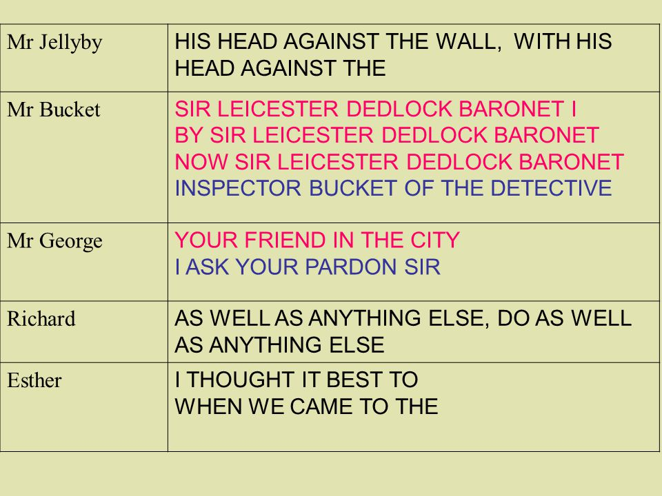 Mr Jellyby HIS HEAD AGAINST THE WALL, WITH HIS HEAD AGAINST THE Mr Bucket SIR LEICESTER DEDLOCK BARONET I BY SIR LEICESTER DEDLOCK BARONET NOW SIR LEI