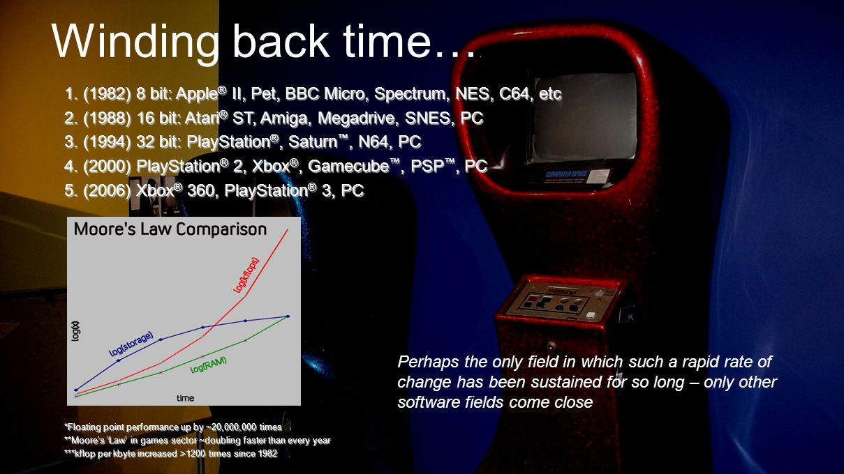 Elite – GDC 2011 Text All text tokenised (letter pairs for planet names)All text tokenised (letter pairs for planet names) LAVE REIDQUAT ZAONCE LAVE REIDQUAT ZAONCE –Then compressed using a recursive tokenising system Descriptive paragraphs added for humour:Descriptive paragraphs added for humour: (Only when docked as this overlay sat in the same memory space as the renderer)
