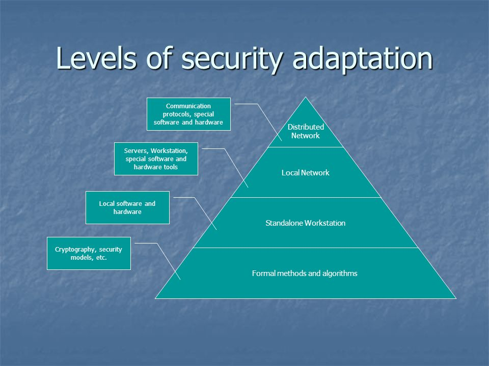 Levels of security adaptation Distributed Network Local Network Standalone Workstation Formal methods and algorithms Cryptography, security models, et