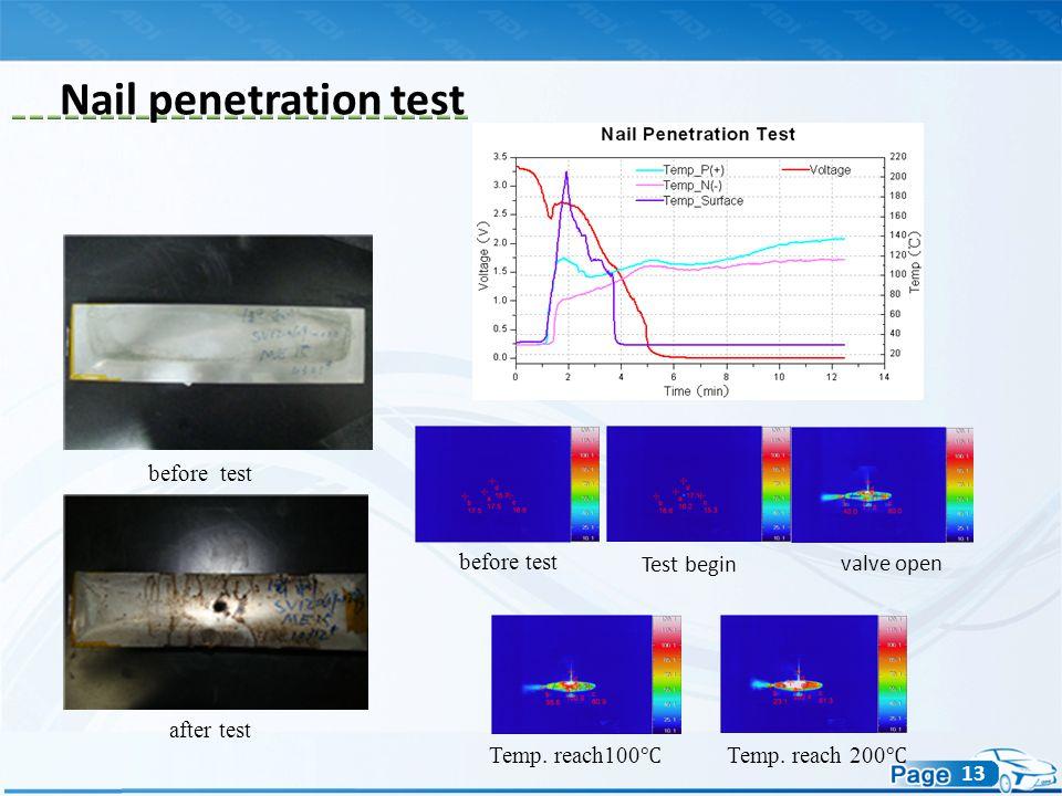 13 before test after test valve open Test begin Temp. reach100 ℃ Temp. reach 200 ℃ before test Nail penetration test