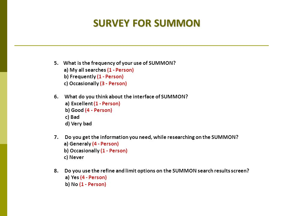 SURVEY FOR SUMMON 5. What is the frequency of your use of SUMMON.