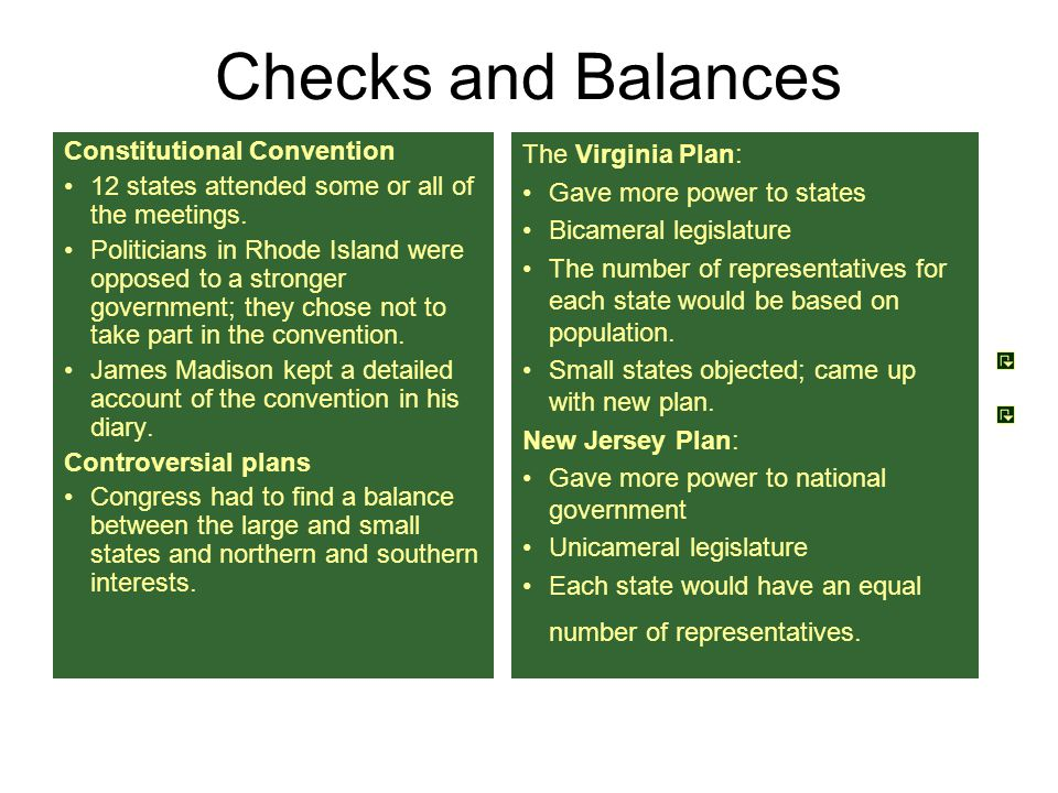 Checks and Balances Constitutional Convention 12 states attended some or all of the meetings.