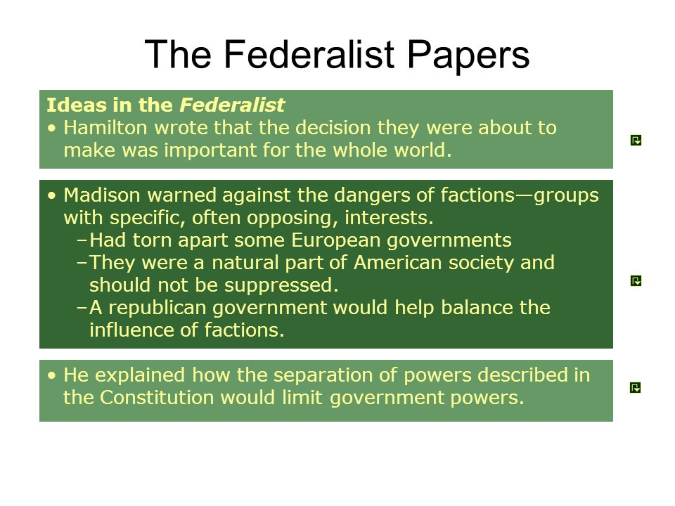 The Federalist Papers Ideas in the Federalist Hamilton wrote that the decision they were about to make was important for the whole world.