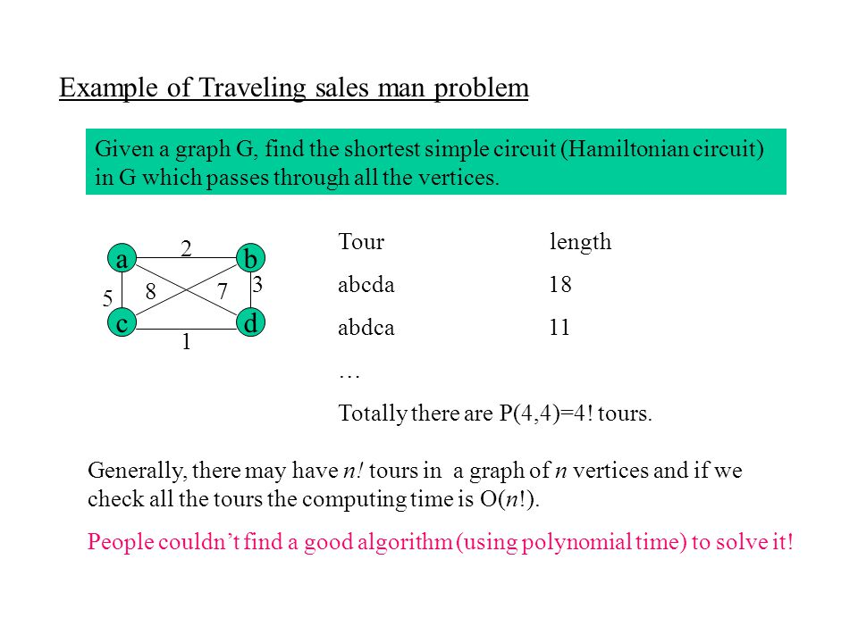 Example of Traveling sales man problem Given a graph G, find the shortest simple circuit (Hamiltonian circuit) in G which passes through all the vertices.
