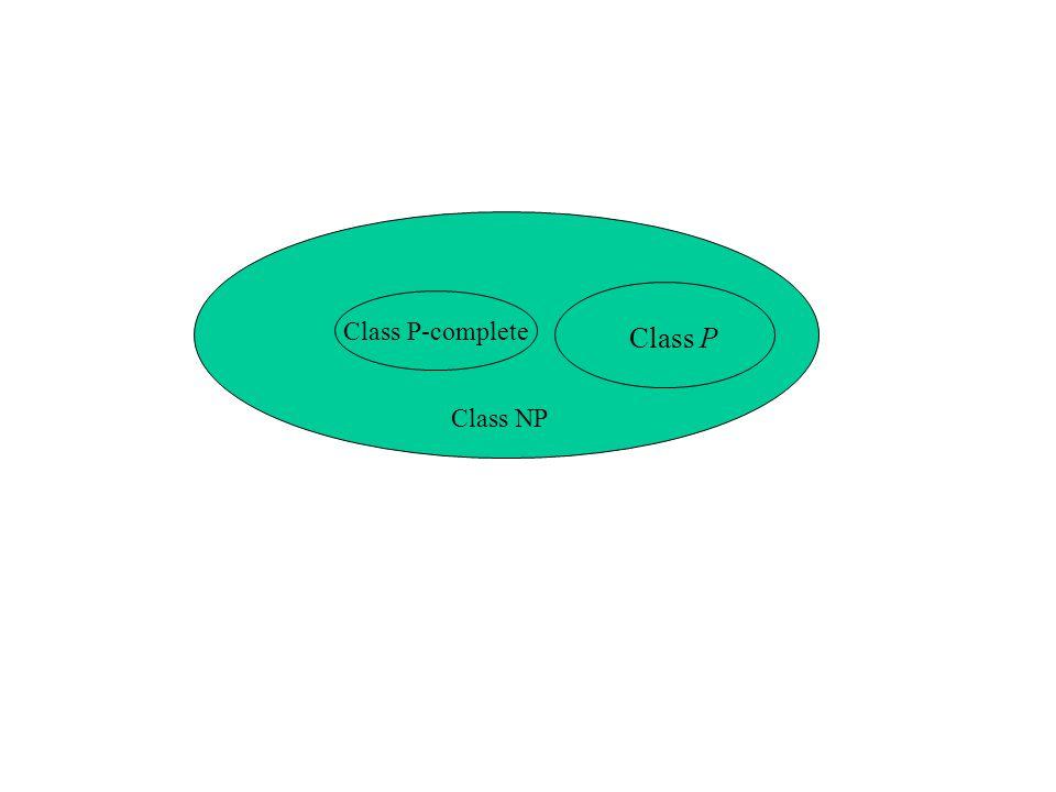 Class P Class P-complete Class NP