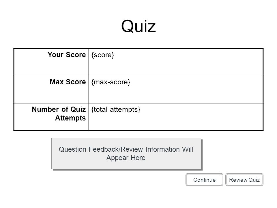 Quiz Your Score{score} Max Score{max-score} Number of Quiz Attempts {total-attempts} Question Feedback/Review Information Will Appear Here Review Quiz