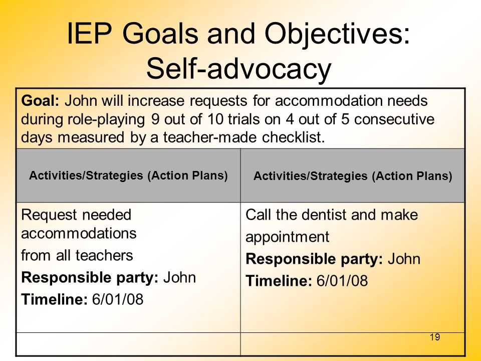 19 IEP Goals and Objectives: Self-advocacy Goal: John will increase requests for accommodation needs during role-playing 9 out of 10 trials on 4 out o