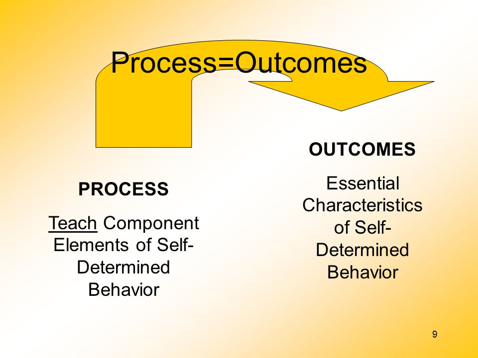 9 PROCESS Teach Component Elements of Self- Determined Behavior OUTCOMES Essential Characteristics of Self- Determined Behavior Process=Outcomes