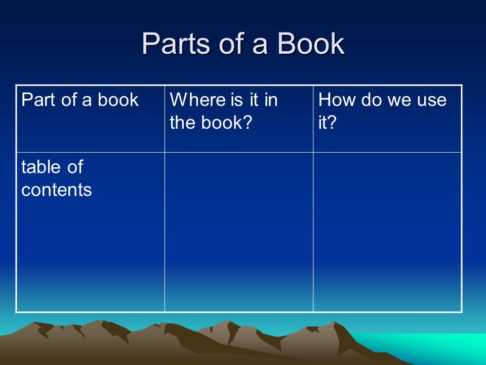 Parts of a Book Part of a bookWhere is it in the book How do we use it table of contents
