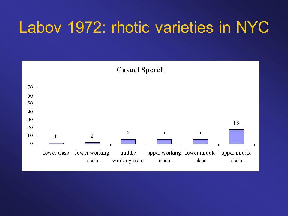 Labov 1972: rhotic varieties in NYC