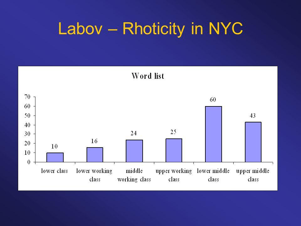 Labov – Rhoticity in NYC