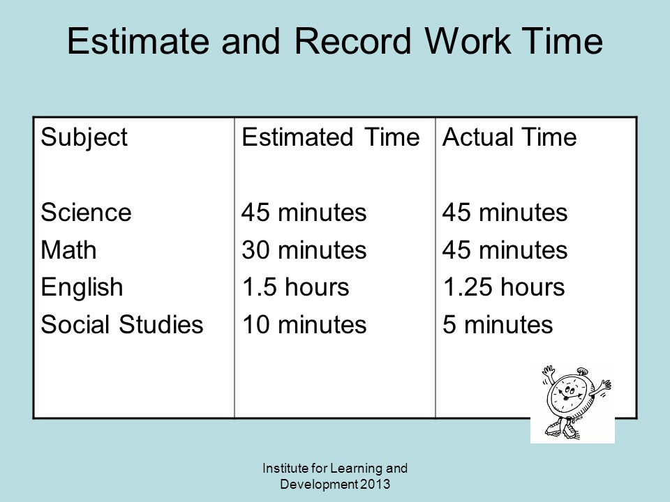 Institute for Learning and Development 2013 Estimate and Record Work Time Subject Science Math English Social Studies Estimated Time 45 minutes 30 minutes 1.5 hours 10 minutes Actual Time 45 minutes 1.25 hours 5 minutes