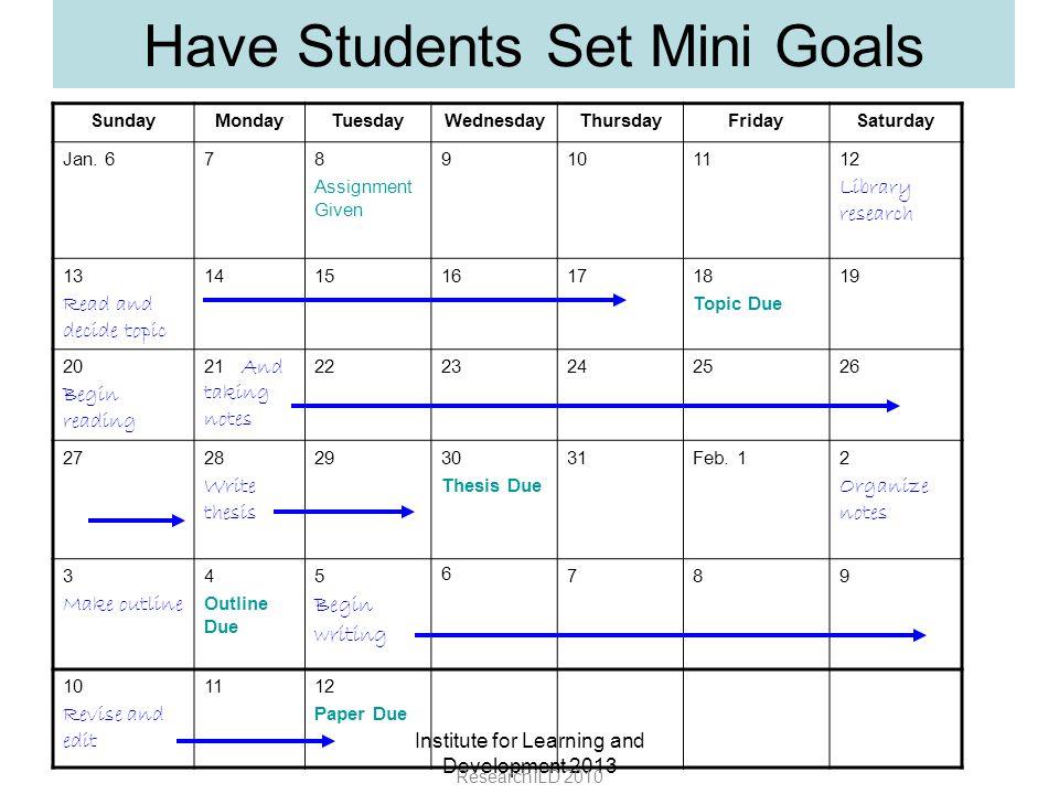 Institute for Learning and Development 2013 Have Students Set Mini Goals ResearchILD 2010 SundayMondayTuesdayWednesdayThursdayFridaySaturday Jan.