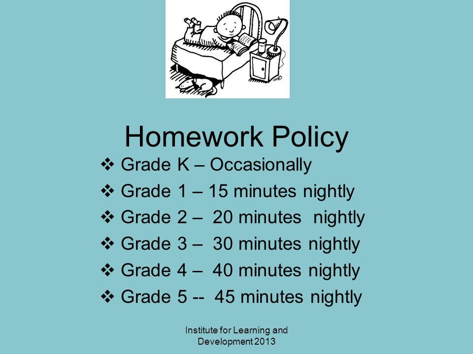Institute for Learning and Development 2013 Homework Policy  Grade K – Occasionally  Grade 1 – 15 minutes nightly  Grade 2 – 20 minutes nightly  Grade 3 – 30 minutes nightly  Grade 4 – 40 minutes nightly  Grade 5 -- 45 minutes nightly