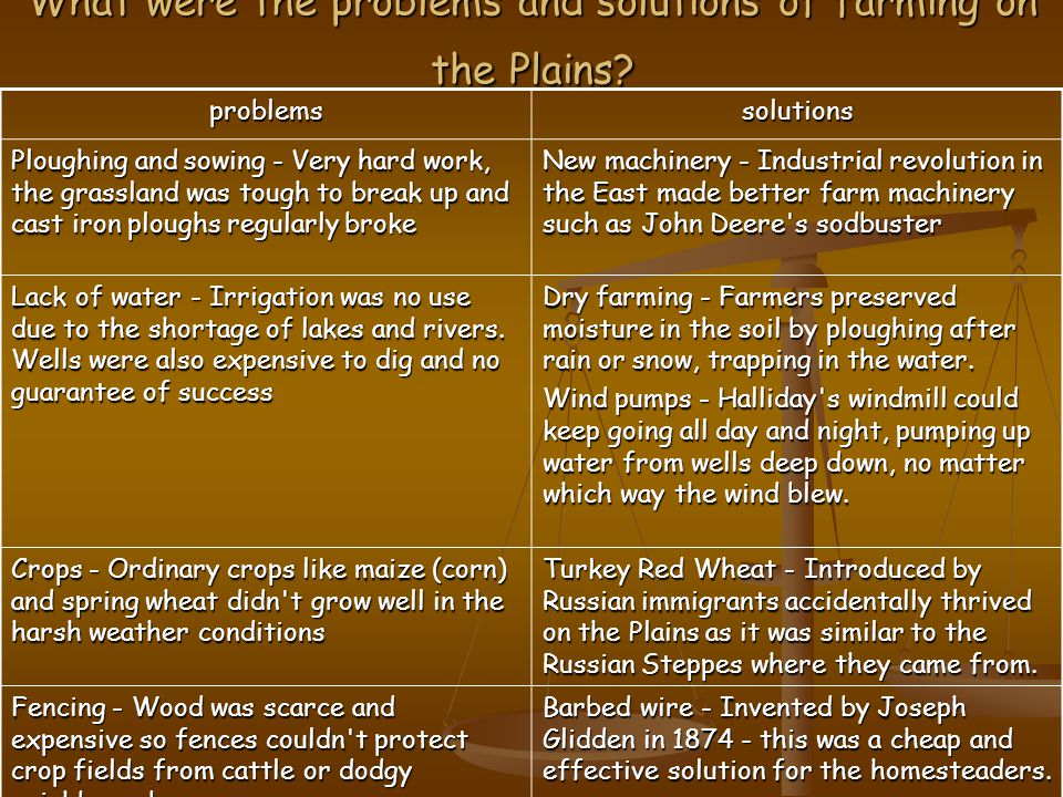 What were the problems and solutions of farming on the Plains.