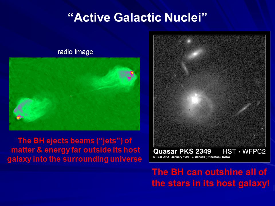 Active Galactic Nuclei The BH can outshine all of the stars in its host galaxy.
