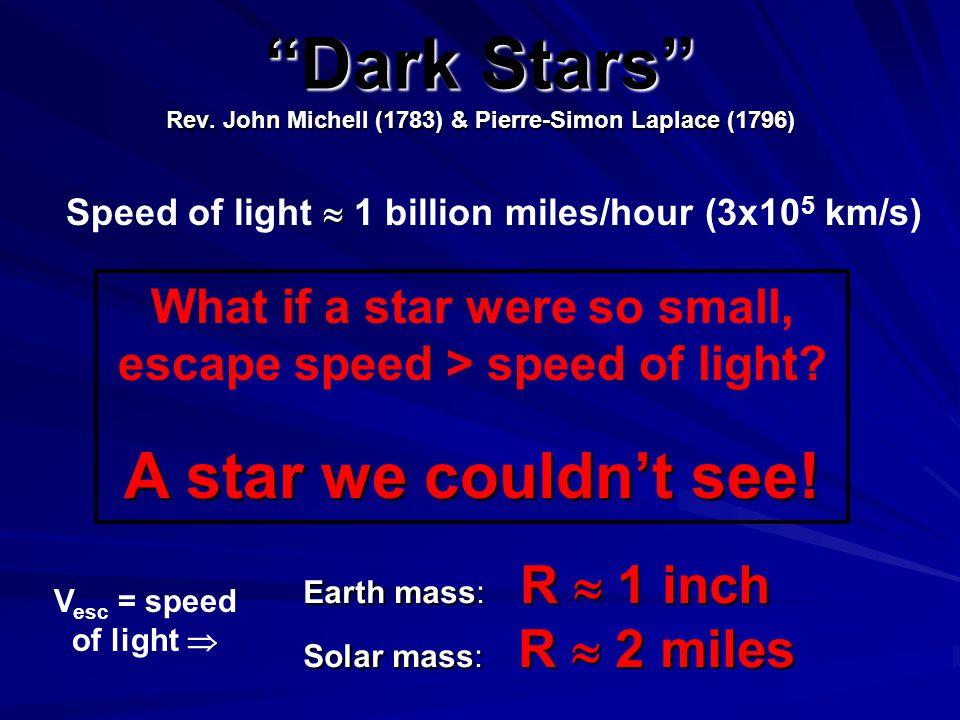 """Dark Stars"" Rev. John Michell (1783) & Pierre-Simon Laplace (1796)  Speed of light  1 billion miles/hour (3x10 5 km/s) What if a star were so small"