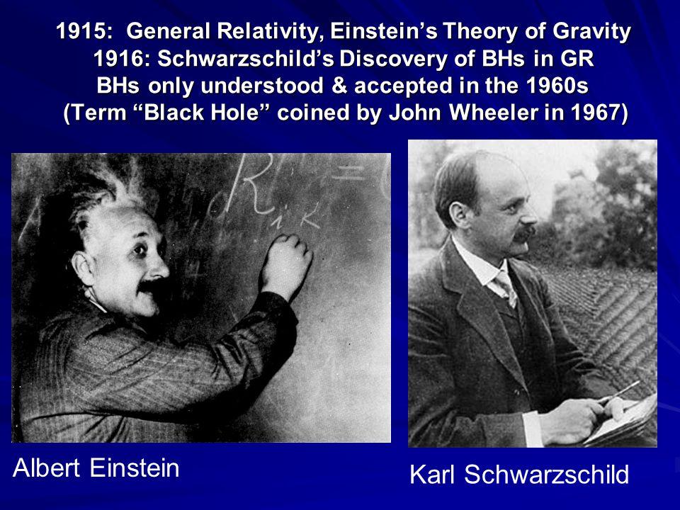 1915: General Relativity, Einstein's Theory of Gravity 1916: Schwarzschild's Discovery of BHs in GR BHs only understood & accepted in the 1960s (Term Black Hole coined by John Wheeler in 1967) Karl Schwarzschild Albert Einstein