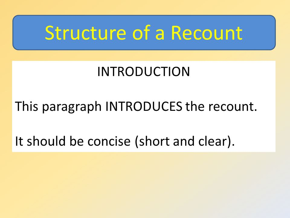 Structure of a Recount INTRODUCTION This paragraph INTRODUCES the recount.
