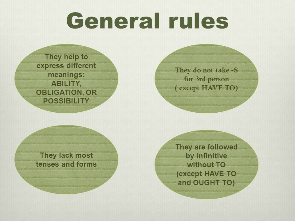 General rules They help to express different meanings: ABILITY, OBLIGATION, OR POSSIBILITY They do not take -S for 3rd person ( except HAVE TO) They l