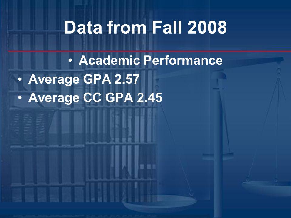 Data from Fall 2008 Academic Performance Average GPA 2.57 Average CC GPA 2.45
