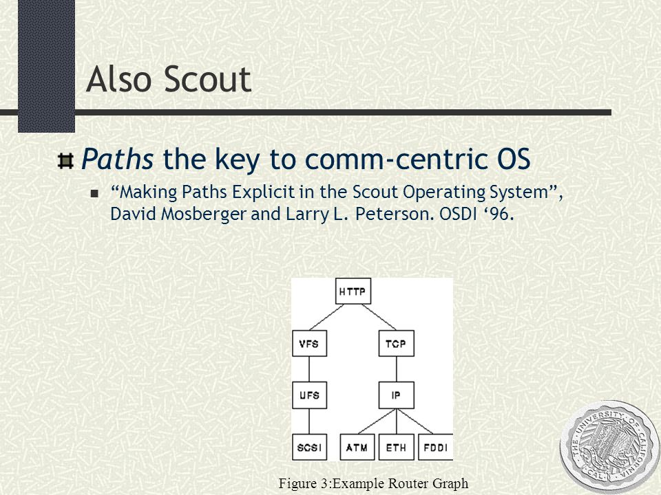 Figure 3:Example Router Graph Also Scout Paths the key to comm-centric OS Making Paths Explicit in the Scout Operating System , David Mosberger and Larry L.