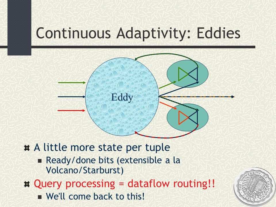 Continuous Adaptivity: Eddies A little more state per tuple Ready/done bits (extensible a la Volcano/Starburst) Query processing = dataflow routing!.