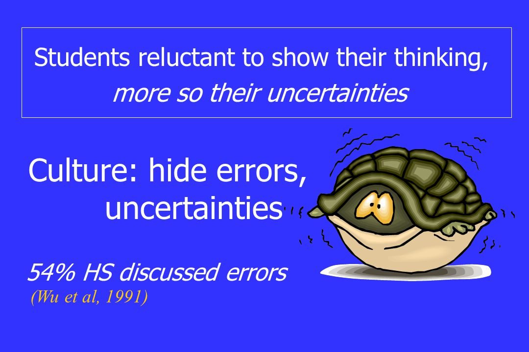Students reluctant to show their thinking, more so their uncertainties Culture: hide errors, uncertainties 54% HS discussed errors (Wu et al, 1991)