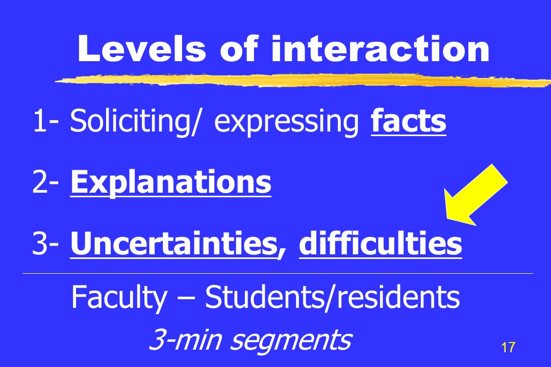 17 Levels of interaction 1- Soliciting/ expressing facts 2- Explanations 3- Uncertainties, difficulties Faculty – Students/residents 3-min segments