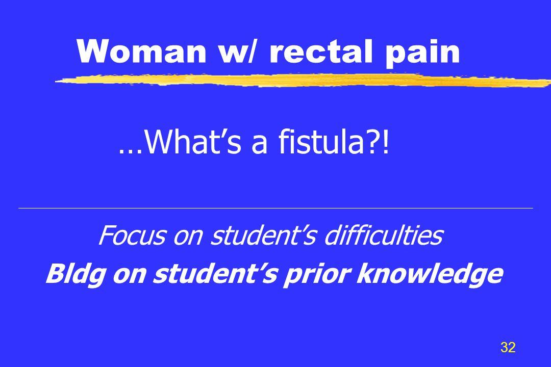 32 Woman w/ rectal pain …What's a fistula?.
