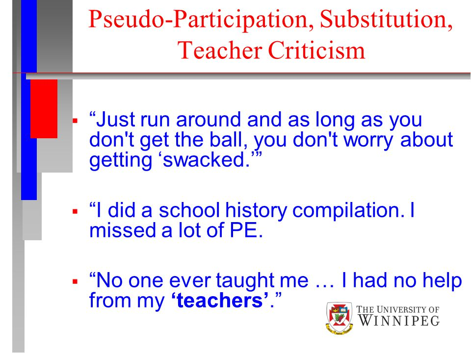Pseudo-Participation, Substitution, Teacher Criticism  Just run around and as long as you don t get the ball, you don t worry about getting 'swacked.'  I did a school history compilation.