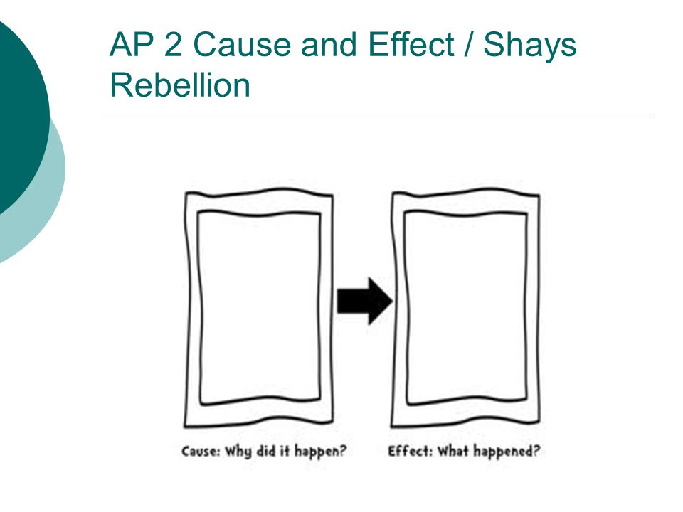 AP 2 Cause and Effect / Shays Rebellion