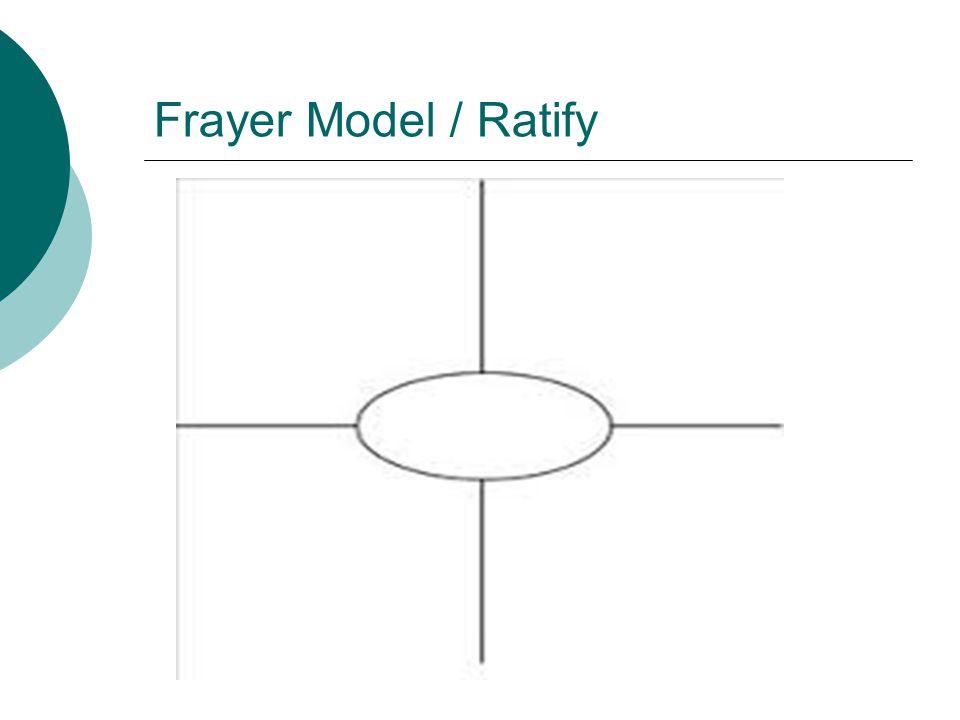 Frayer Model / Ratify